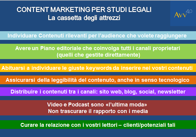 Avvocati, gli strumenti utili per Content Marketing