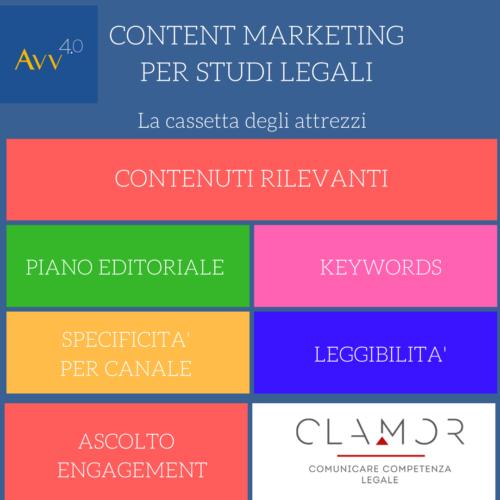 Sei regole per il Content marketing dello studio legale