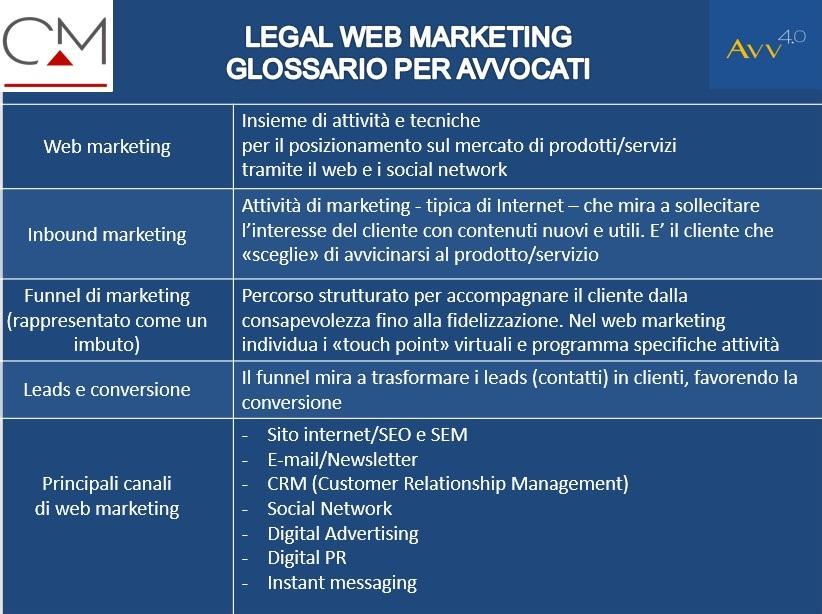 Tabella con le principali definizioni di web marketing utile peri gli avvocati